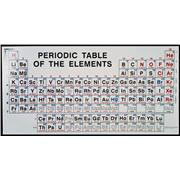 Giant Periodic Table of the Elements Chart