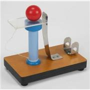 Inertia Ball and Card