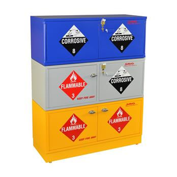 Stak A Cab Acid And Flammable Cabinets