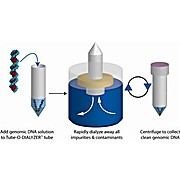 Genomic Tube-O-DIALYZER™