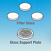 Filter Disc, Packing Support