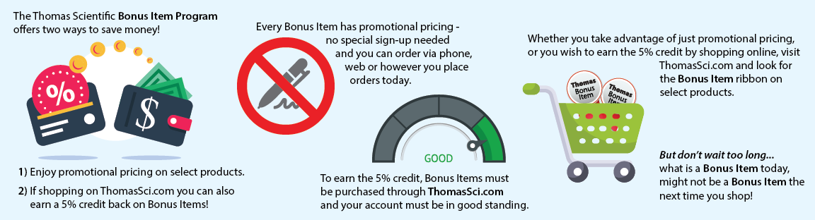 The Thomas Scientific Bonus Item Program is a rebate program. Every time you purchase a Bonus Item, you will be earning a 5% credit back to your account. A Bonus Item also saves you money at time of purchase! All bonus items are discounted from their standard list price.  You do not need to sign up for this program. The only requirement is having an active account number, that is in good standing at time of purchase and at time of rebate. As you shop at ThomasSci.com, look for the Bonus Item ribbon on select products. But don't wait too long... what is a Bonus Item today, might not be a Bonus Item the next time you shop! So be sure to grab those products right away!